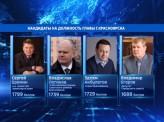 События недели: четыре кандидата прошли во второй тур выборов главы Красноярска