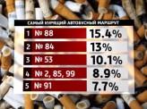 Красноярцы назвали «самый курящий» маршрут города